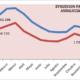 Valoración sobre los datos publicados por el Servicio Público de Empleo Estatal del mes de noviembre