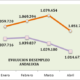 Valoración de la organización empresarial andaluza sobre los datos publicados por el Servicio Público de Empleo Estatal del mes de abril