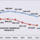 Valoración de CEA de los datos publicados por el Servicio Público de Empleo Estatal del mes de junio