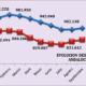 Valoración de CEA de los datos publicados por el Servicio Público de Empleo Estatal del mes de septiembre