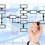 Asepeyo concede más de 470.000 euros para empresas andaluzas por su buena gestión.